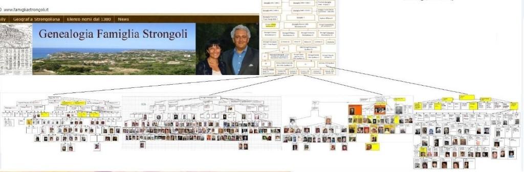 Genealogia Famiglia Strongoli