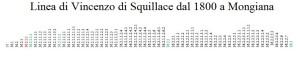 36-linea-di-vincenzo-strongoli-da-mongiana-dal-1800