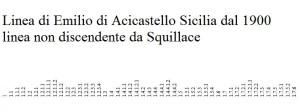 linea-di-emilio-da-acicastello-dal-1900